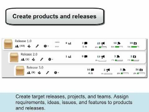 create products and releases