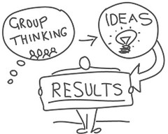 group thinking ideas results