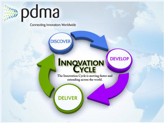 pdma innovation cycle