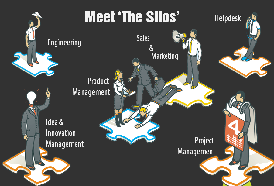 team silos in a company