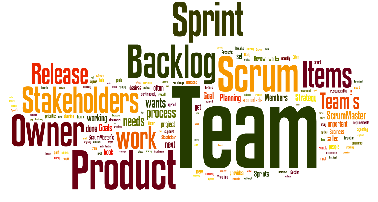 scrum methodology vs agile methodology