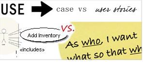 user stories vs use cases
