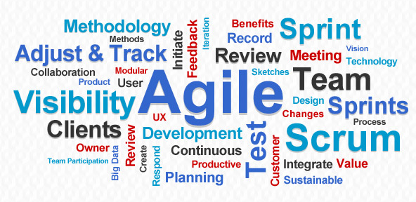 agile-blogs