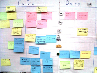 to do and doing board