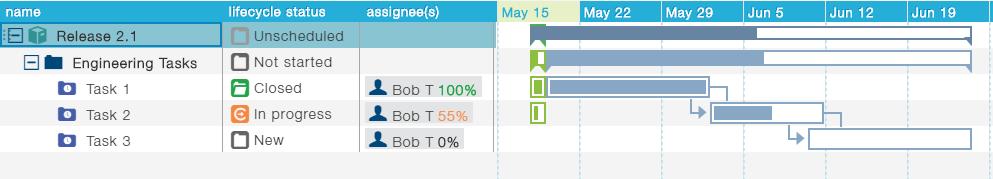 New OneDesk Gantt Chart