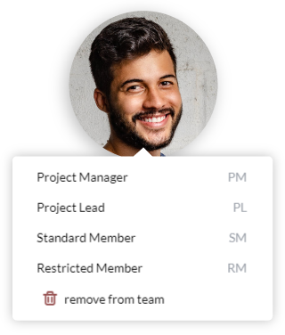 Easily Manage Your Team's Roles and Permissions
