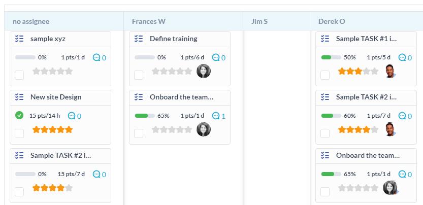 OneDesk назначает задачи членам команды