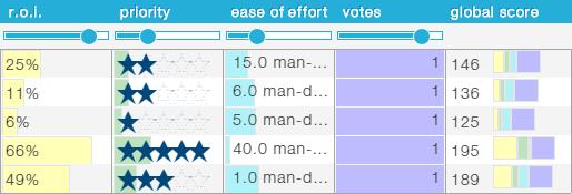 OD Prioritization Tool