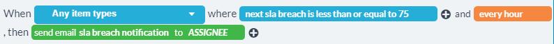 SLA-notify