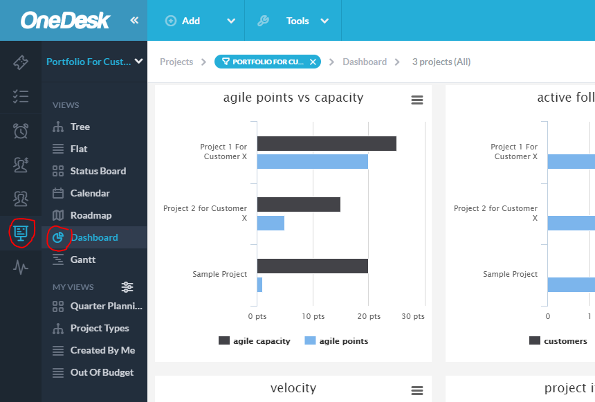 Project-level-dashboards