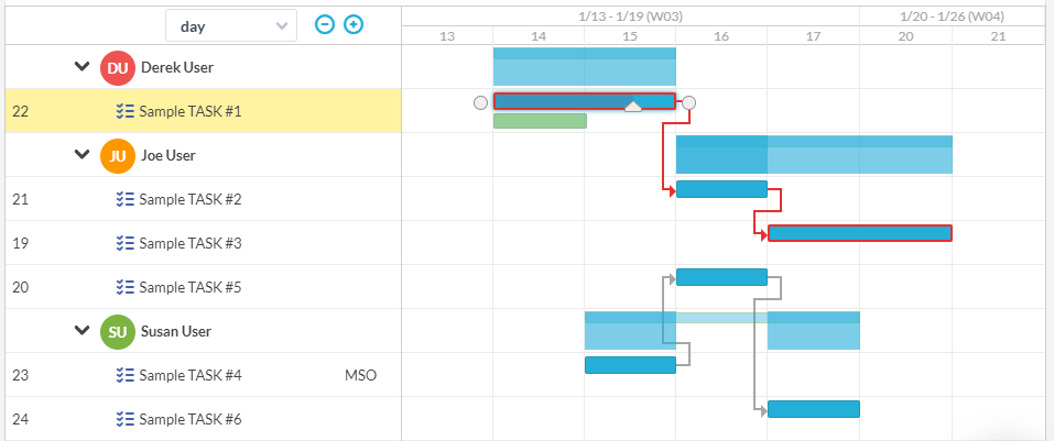 gantt grouped by user