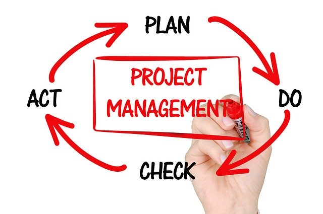 Project management PMO