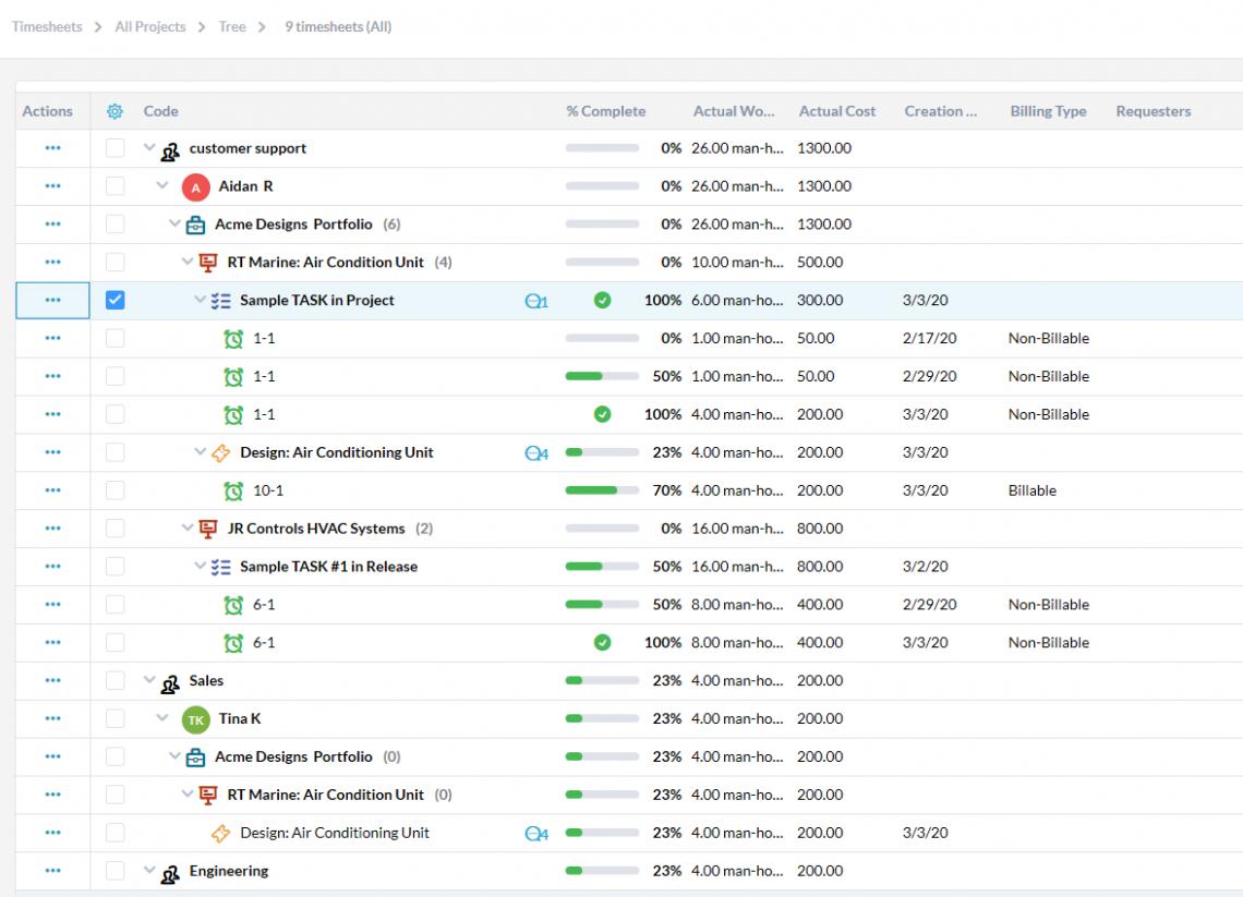 Software zur Verwaltung von Kundenanfragen