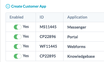 OneDesk Customer Applications