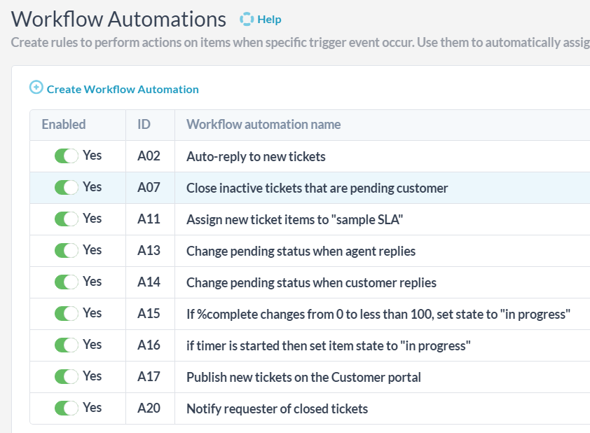 Ticket Management Automations!