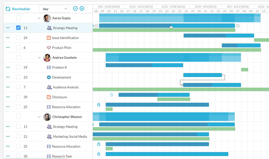 Schedule tasks through Gantt charts