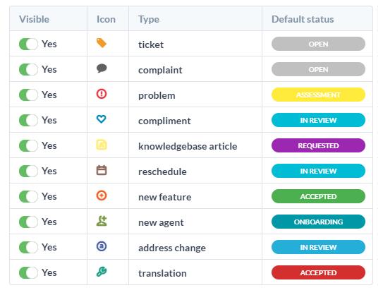 Configurable Types